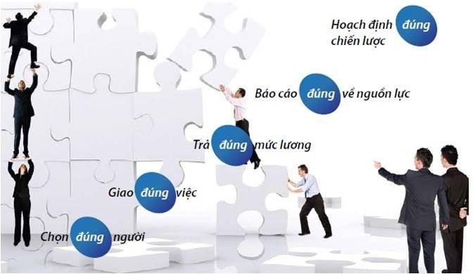Những kỹ năng quản lý trong sản xuất không thể thiếu của nhà quản trị