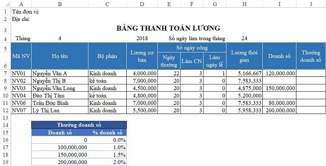 Cách tính lương theo doanh thu dựa trên bảng lương Excel
