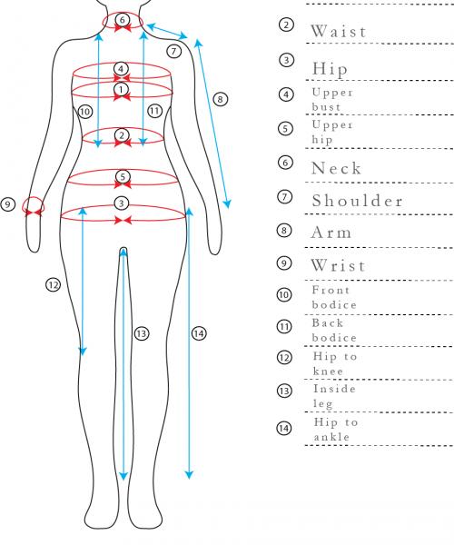 thông số cơ thể may đo đồng phục