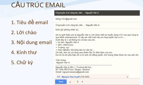 Cách viết email xin việc để nhà tuyển dụng không loại thẳng tay